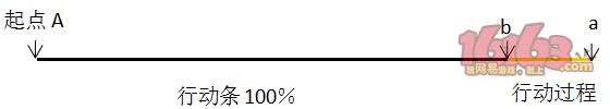 P)}{$$([9D0N38`]N]JXX%P.png