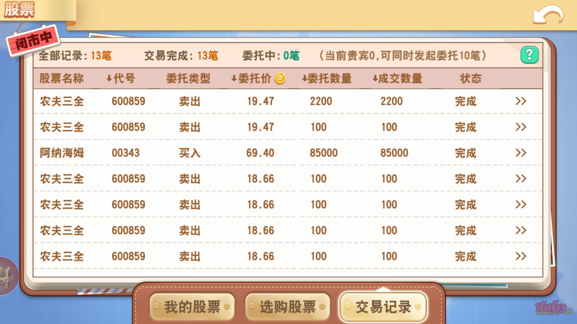 交易记录阿纳海姆八万多股没有卖出记录
