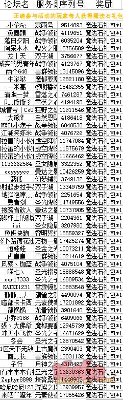 QQ截图20180307092709.png