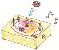 结界音乐盒
